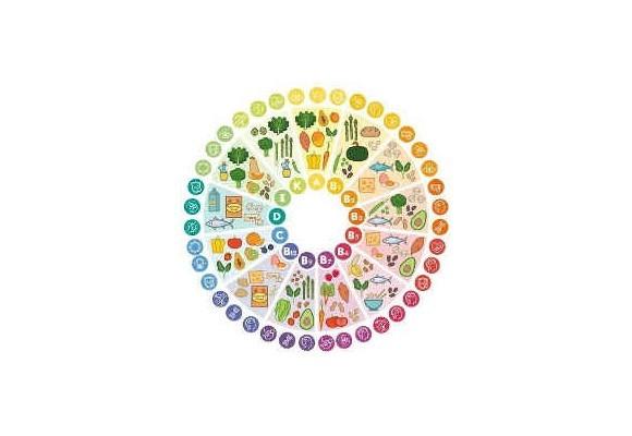 Vitamíny a ich funkcie v organizme